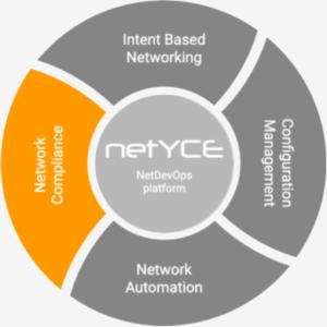 NetYCE Compliance